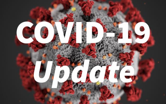50 nieuwe Covid-19 besmettingen, 402 actieve gevallen