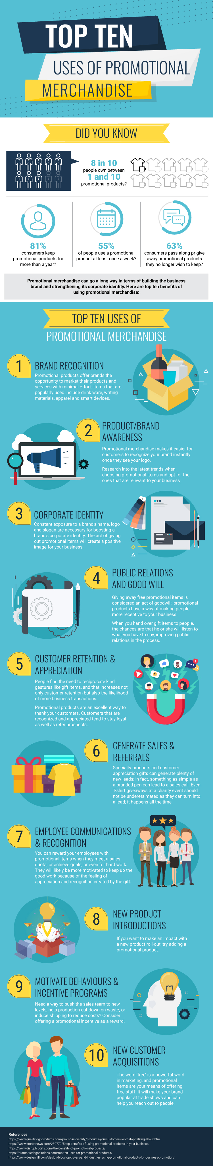 Top 10 Uses of Promotional Merchandise #infographic