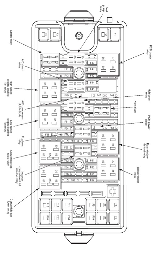2006 ford mustang fuse box diagram list