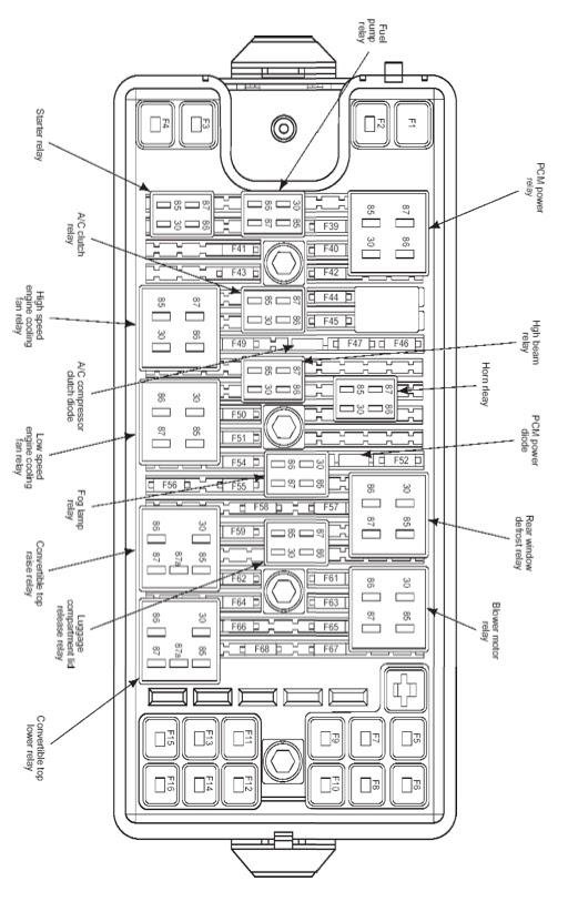 2006 Mustang Fuse Box Diagram Yamaha Virago Wiring 2005 Cover Blog 2012 A8e Preistastisch De U2022
