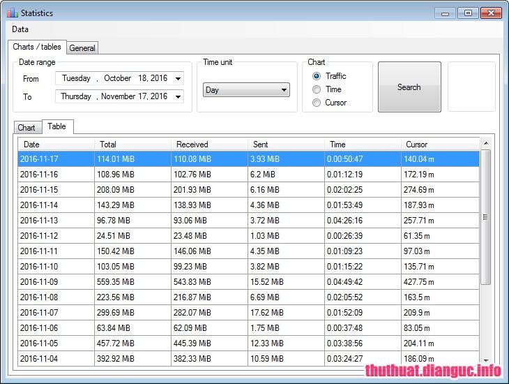 Download NetTraffic 1.53.5 – Phần mềm theo dõi lưu lượng mạng internet