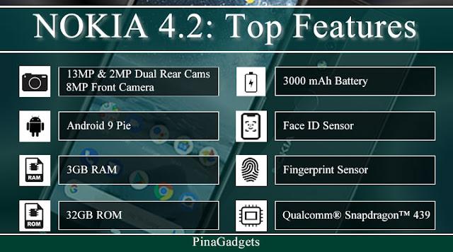 Nokia 4.2 Top Specs