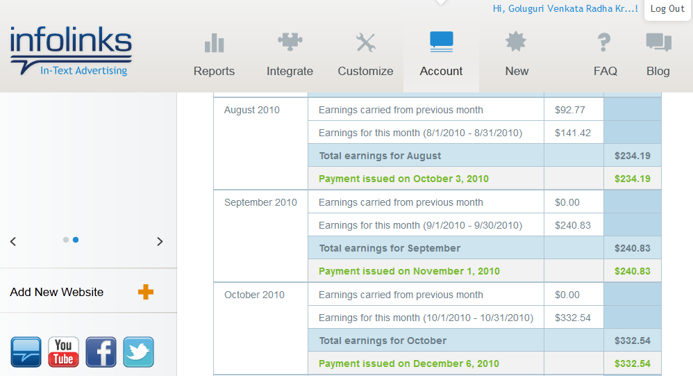 infolinks  adsense cpm rates payments  earnings report blognife