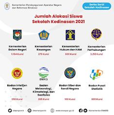 PENDAFTARAN SEKOLAH KEDINASAN TAHUN 2021 TELAH DIBUKA