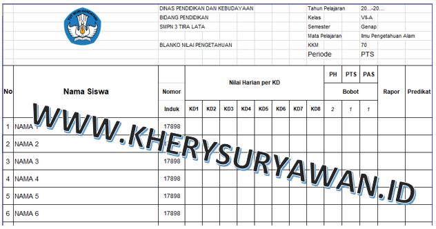 Format Penilaian K13 Smp Terbaru Kherysuryawan Id