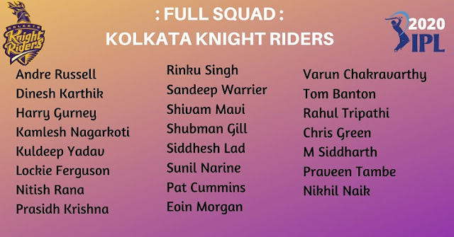 IPL 2020 Team player list - Full squad of Kolkata Knight Riders (KKR)