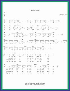 not angka piso surit lagu daerah sumatera utara