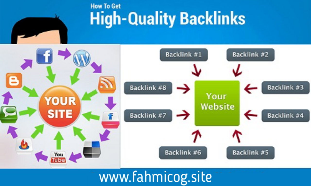 10 Hal penting yang diperhatikan sebelum membeli backlink
