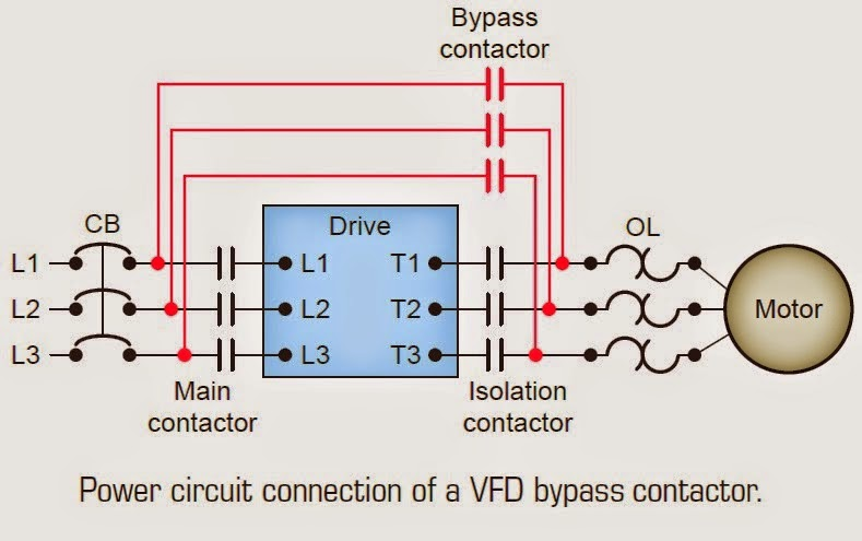 Power circuit connection of a VFD bypass contactor