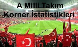 Türkiye Milli Takımının Korner Bahisleri İstatistikleri