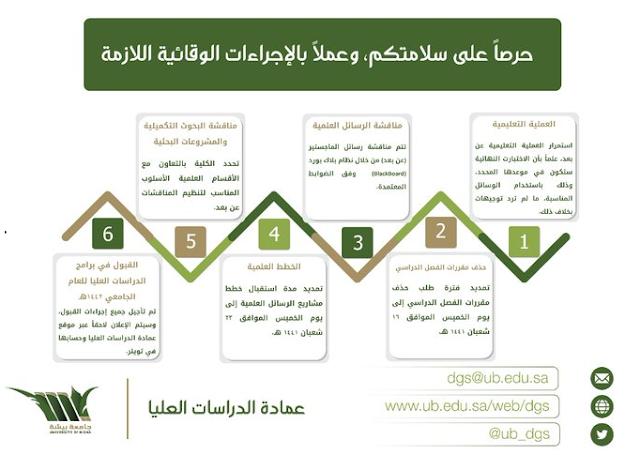 جامعة بيشة تعتمدت 6 إجراءات خلال مدة تعليق الدراسة