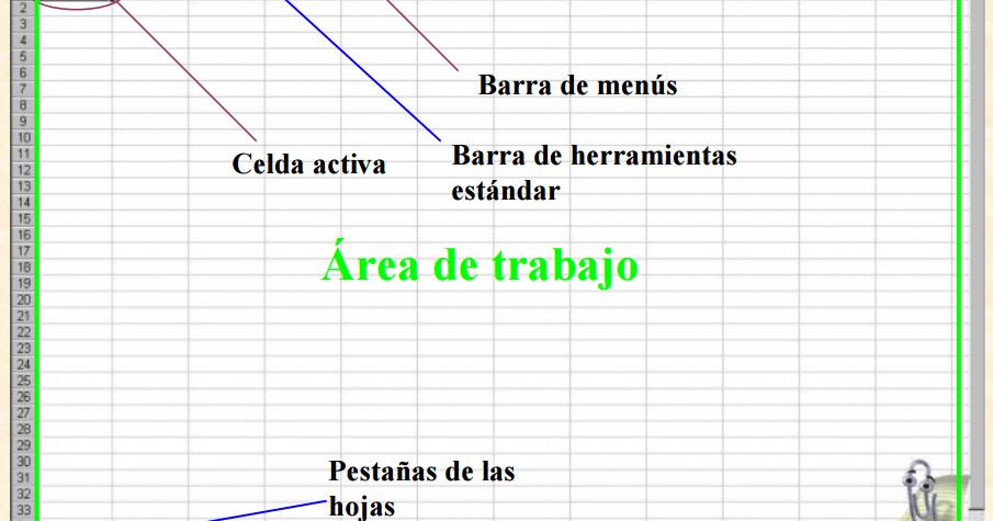INFORMÁTICA BÁSICA II: GENERALIDADES HOJA DE CÁLCULO