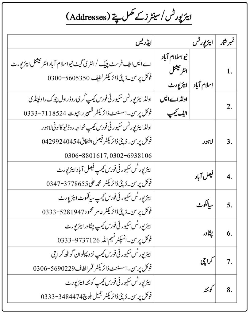 www.asf.gov.pk Jobs 2021 - Airport Security Force ASF Jobs 2021 - ASF Upcoming Jobs 2021