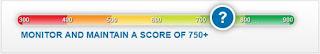 Cbil_score_Report_check_online