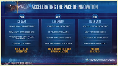 'Tiger Lake' Gen 11 CPUs By Intel: Here's What To Know When You Are Buying Your Next Laptop
