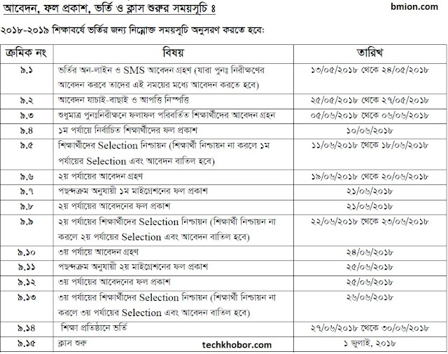 HSC-College-Admission-Result-Merit-List-Migration-2018-2019-From-13-24-May-2018-www.xiclassadmission.gov.bd