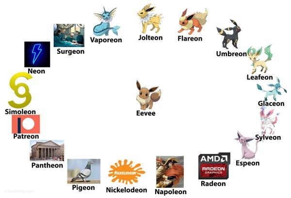 todas las posibles evoluciones de Eevee
