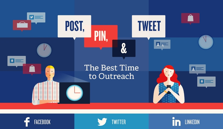 Best Time to Share Tweet Publish on Social Media (Infographic) #Infographic