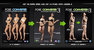 Genesis 3 to Genesis 8 Pose Converter