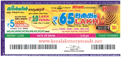 WIN WIN LOTTERY W 399 RESULTS 27.2.2017 : Kerala Lottery Result