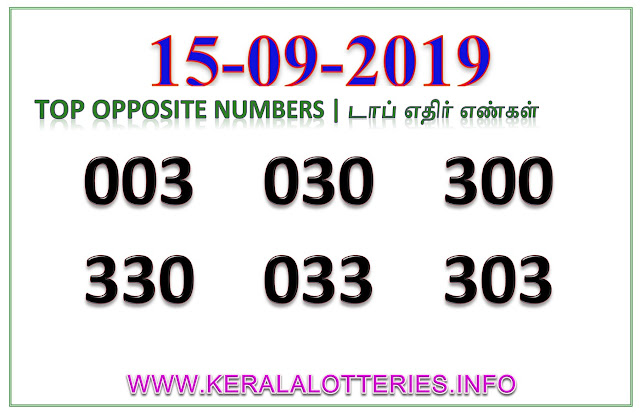 Kerala Lottery Results Guessing Best Opposite Numbers dated 14.09.2019