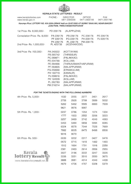 Live: Kerala Lottery Results 23.07.2020 Karunya Plus KN 326 Lottery Result