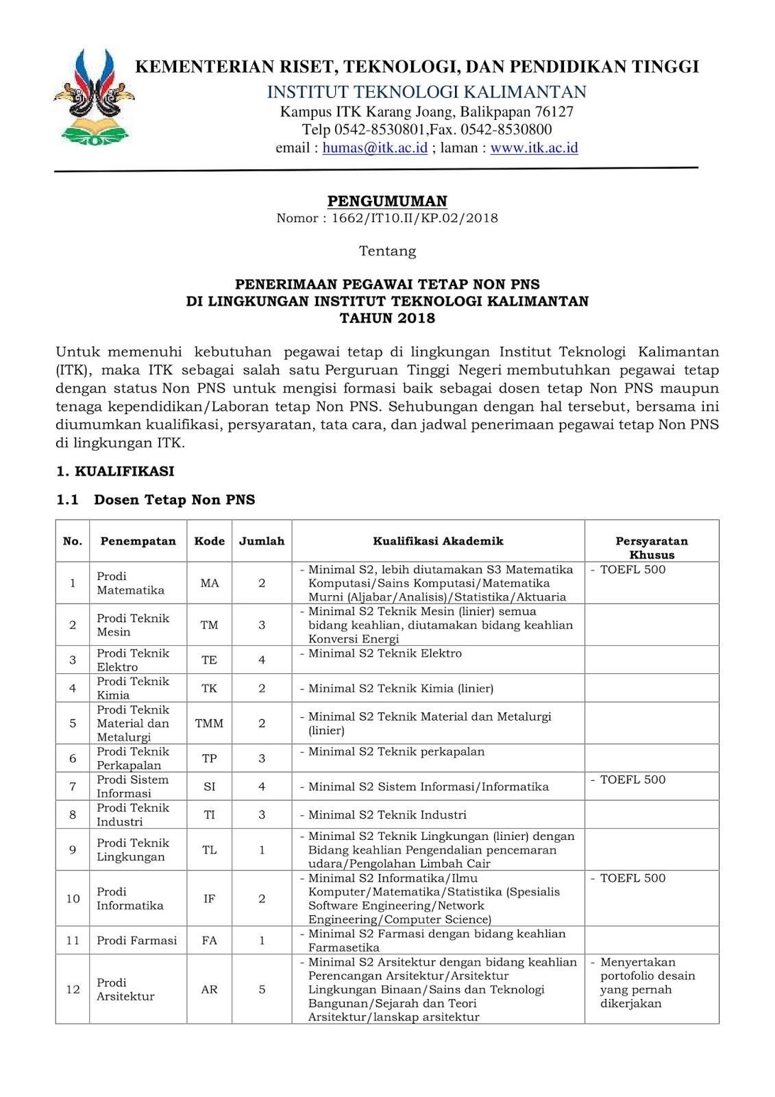 Lowongan Dosen & Tenaga Kependidikan Institut Teknologi Kalimantan (ITK)