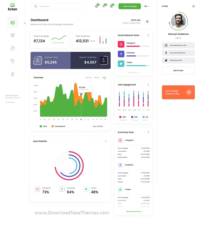 Ads Campaign Admin Dashboard UI Template