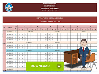 Contoh Jadwal Proses Belajar Mengajar Untuk SD