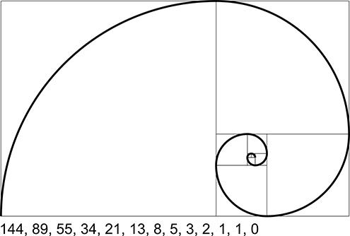 ilustracion de la espiral de fibonacci (fibonnaci sequence), sucesión de fibonacci, secuencia de fibonacci, o también llamada espiral dorada; todo ello con fondo blanco 4
