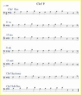 clef f atau kunci f notasi balok