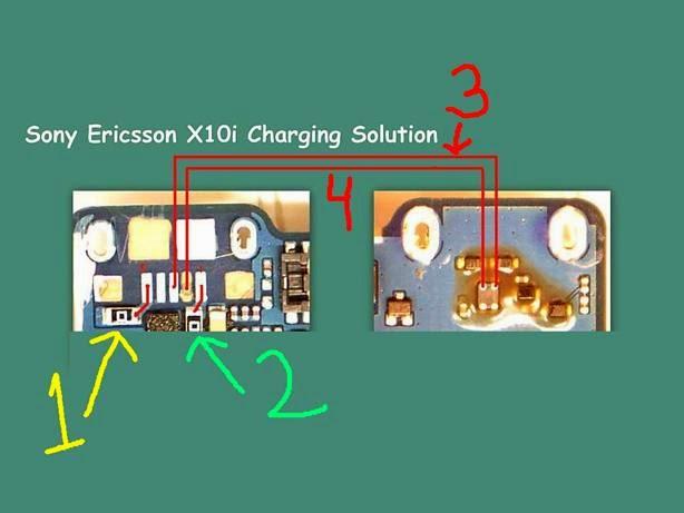 Terrific X10 Video Camera Wiring Diagram Wiring Diagram Wiring Cloud Hisonuggs Outletorg