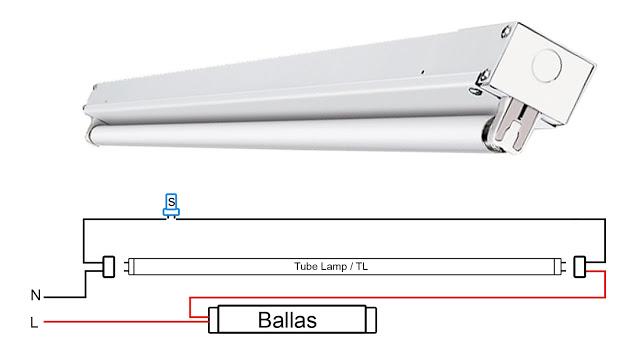 Cara Merakit Lampu TL | Tube Lamp Dengan Ballas