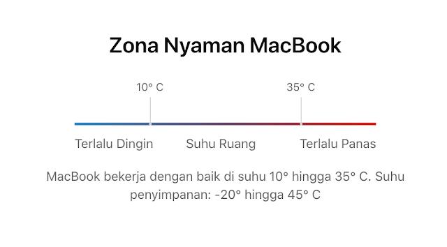 Suhu normal untuk macbook