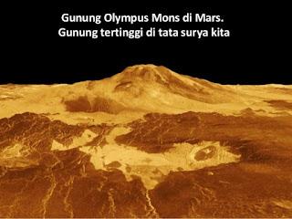 5 Gunung Berapi Aktif yang Berada di Tata Surya Kita
