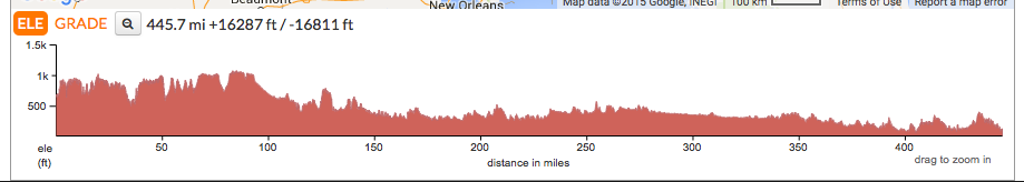 Natchez Trace Parkway Elevation Map.Huffman Bicycle Club Nashville To Natchez In 27 Hours
