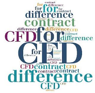 ¿QUÉ ES UN CFD?