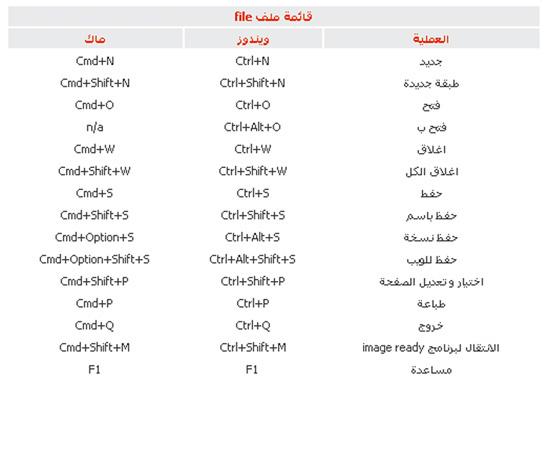 تعليم فوتوشوب pdf
