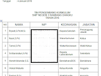 Download Contoh SK Tim Pengembang Kurikulum Semua Jenjang SD/MI,SMP/MTs,SMA/SMK/MA  Lengkap