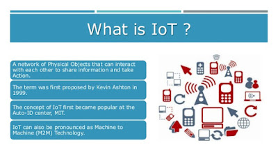 Apa itu Internet of Things Atau IoT