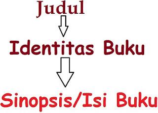 Penjelasan Lengkap Tentang Resensi, Disertai dengan Soal Ujian Nasional Bahasa Indonesia