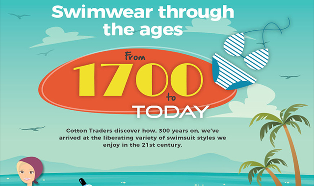 Swimwear through the ages: From 1700 to today #infographic