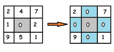 Set Matrix Zeroes