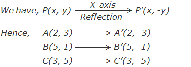 Example 4: Reflection of points by using formula
