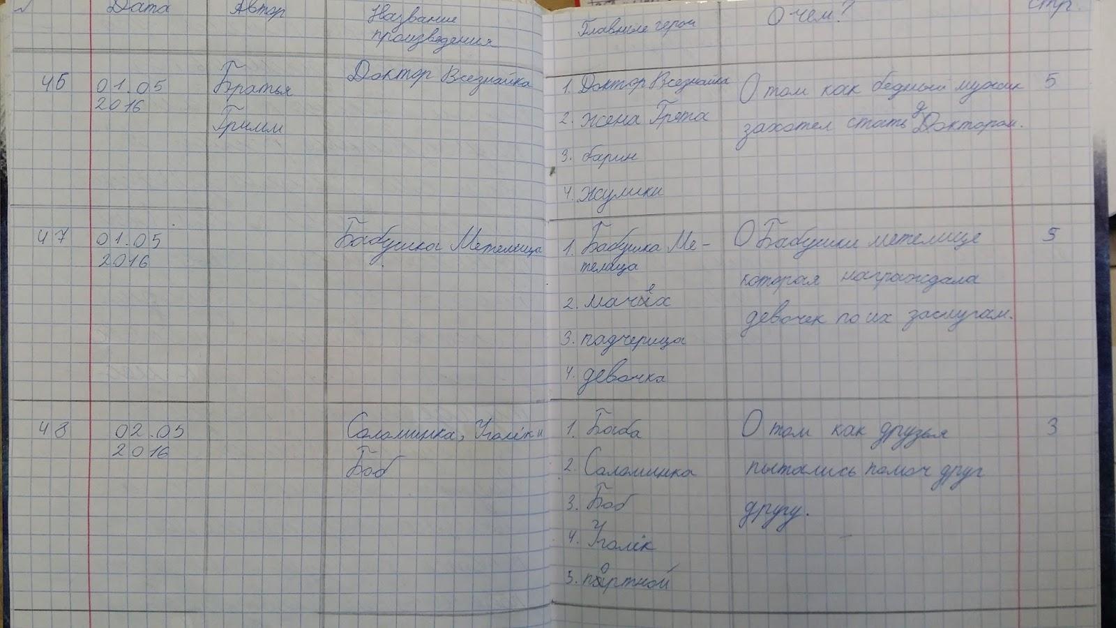 гдз по читательскому дневнику 1 класс