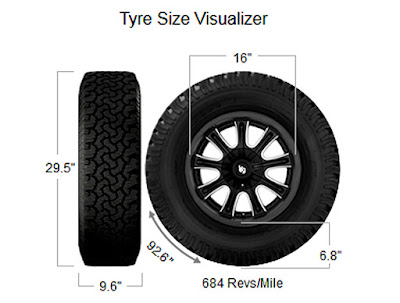 https://tiresize.com/tyre-size-calculator