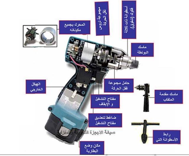كيفيه صيانة واصلاح المثقاب اليدوي hand drill