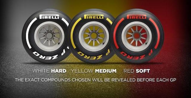 Guía neumáticos Pirelli