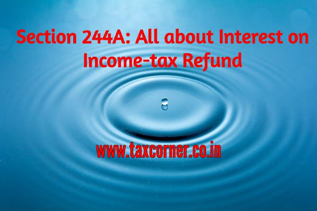 section-244a-all-about-interest-on-income-tax-refund