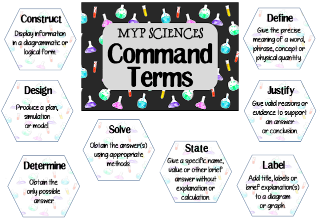 https://www.teacherspayteachers.com/Product/IB-MYP-Command-Terms-for-Sciences-4770026